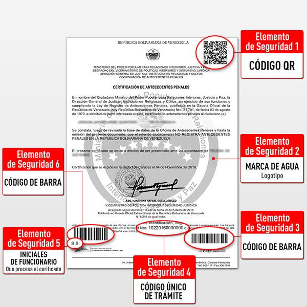 certificado de antecedentes penales venezuela